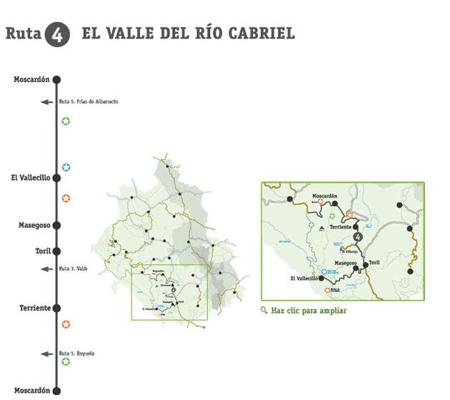 Rutas - El valle del río Cabriel
