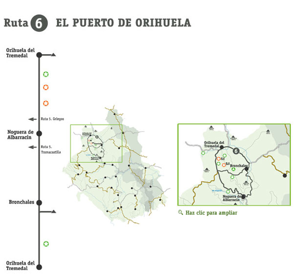 Rutas - El puerto de Orihuela